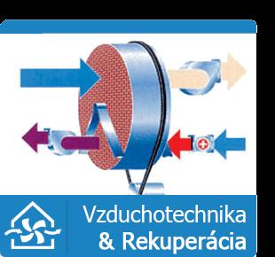 Vzduchotechnika a rekuperácia